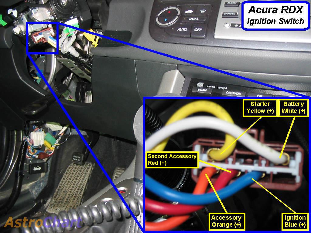 2003 honda crv starter wiring diagram 1999 ford econoline radio 07 rdx remote start tech