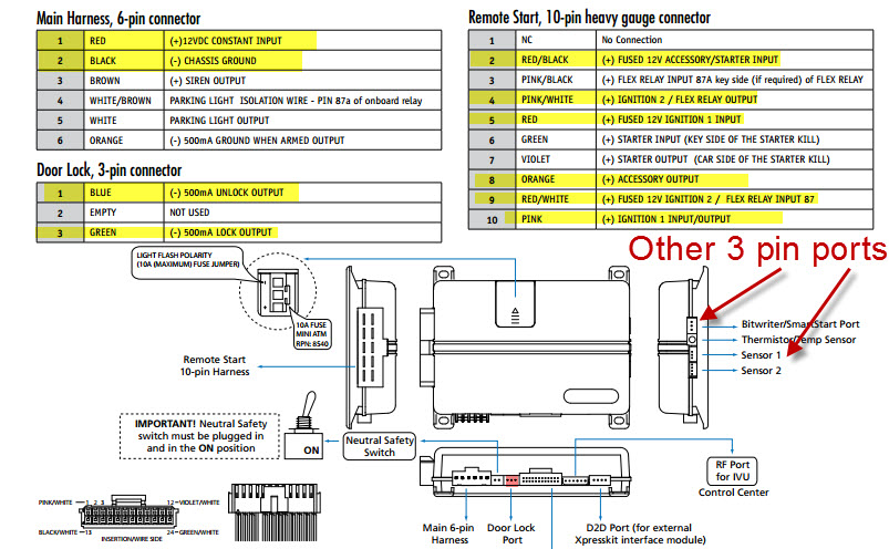 commando wiring diagram 1967 html with 2014 Komatsu Backup Alarm Wiring Diagram on 72 Jeep  mando Wiring together with Hks Nissan Silvia S15 Twin Drift Drift together with Fire Alarm Wiring Diagram likewise Firing Order Mopar as well Jeepster Color Wiring Diagram.