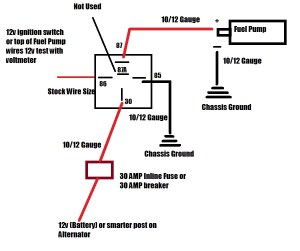 Re wiring Fuel Pump Wires have a question 340 stealth  HondaTech  Honda Forum Discussion