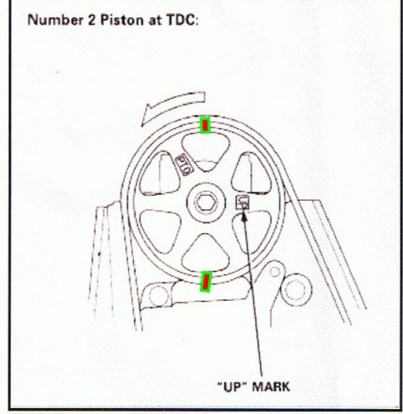 How To Adjust The Valves On Your F22