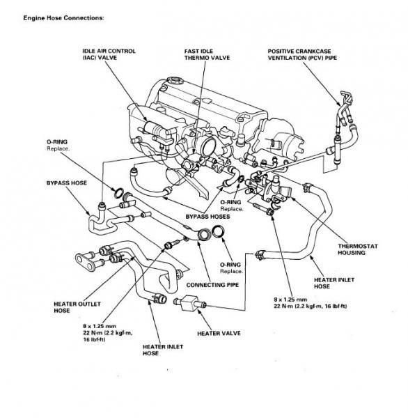 1990 Chevy S10 Engine Diagram S10 Wiring Diagram Pdf 87 S10 Circuit