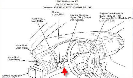 Horn Location 2000 Dodge Stratus 2000 Cadillac Eldorado