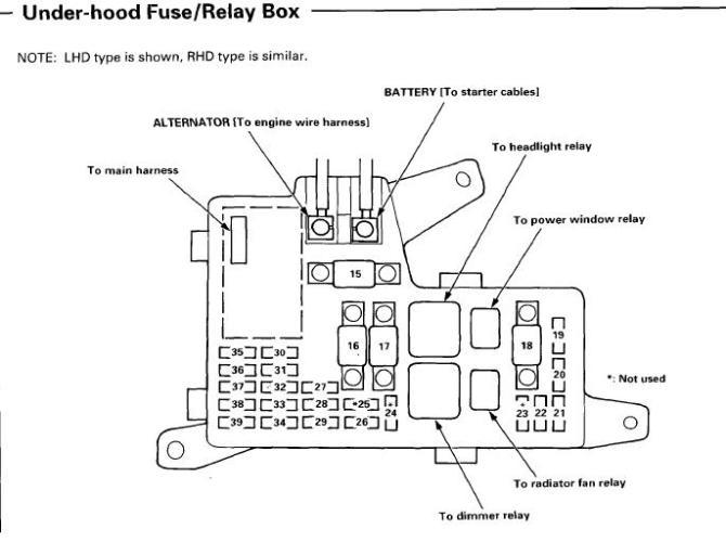 95 honda accord fuse box under hood  schematic wiring