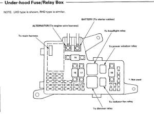 Internal fuse box diagram for '97 Accord?  HondaTech