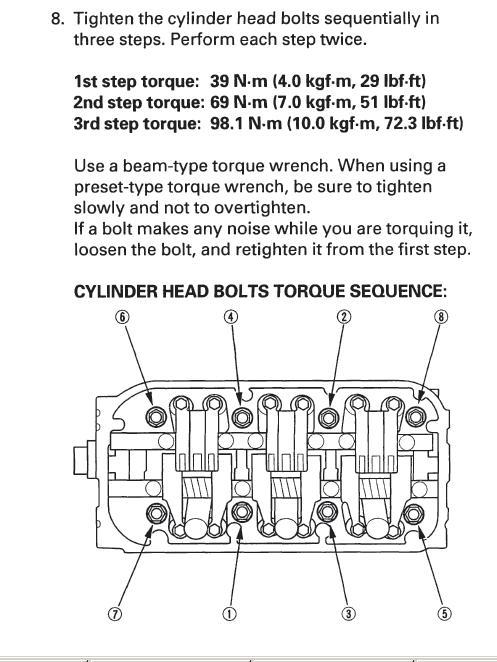 2004 Honda Civic Bolt Pattern : honda, civic, pattern, J30a1, Torque?, Honda-Tech, Honda, Forum, Discussion
