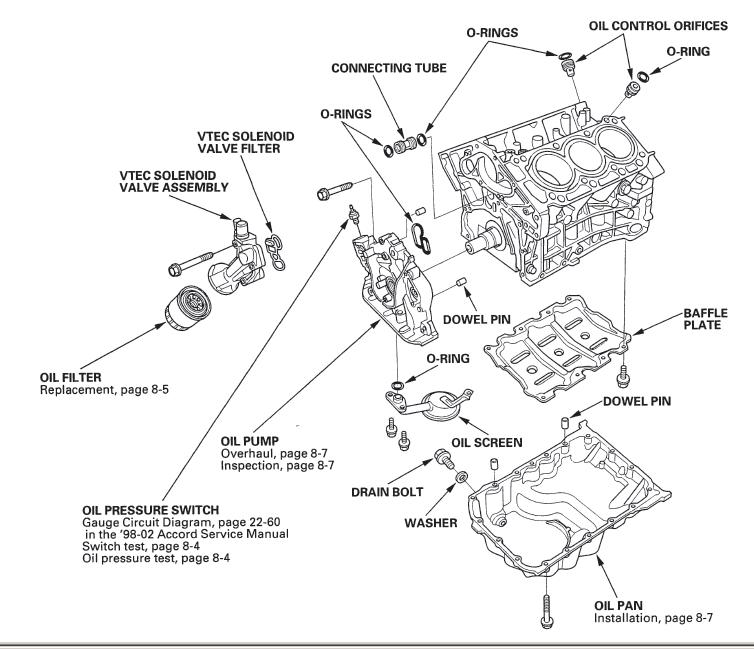 1999 Acura Rl Engine Diagram 1999 Mercury Tracer Engine