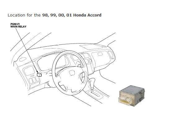 Honda Diagrams : 2007 Honda Accord Starter Relay Location