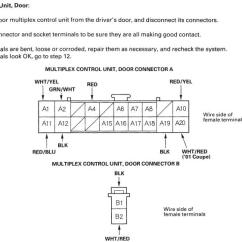 2005 Honda Civic Wiring Diagram 2002 Nissan Sentra Gxe 98 Accord - Window Switch From Hell Honda-tech Forum Discussion