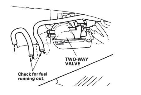 2002 Honda Accord Starter Location. Honda. Wiring Diagram