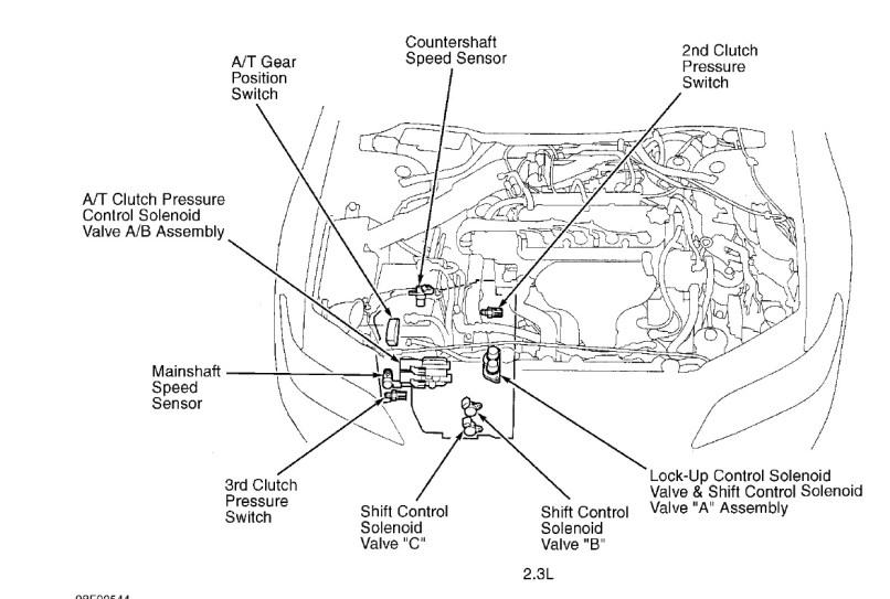 28 Honda Accord Transmission Diagram