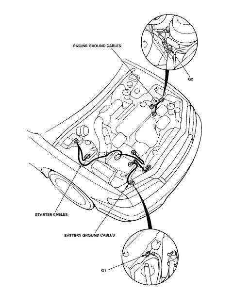 2003 Honda Accord Wiring Harness Diagram