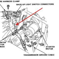 1993 Honda Accord Starter Wiring Diagram Workhorse Motorhome 2009 Location Diagrams Image Noobddnssde U2022rhnoobddnssde At Gmaili