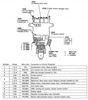 Accord 91 Fuse box diagram  HondaTech