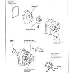 1992 Club Car Wiring Diagram Briggs Amp Stratton Carburetor 91 Honda Accord 1994 Lx Tachometer Wire Location Tech Hondaname Distributor Png Views 12161 Size
