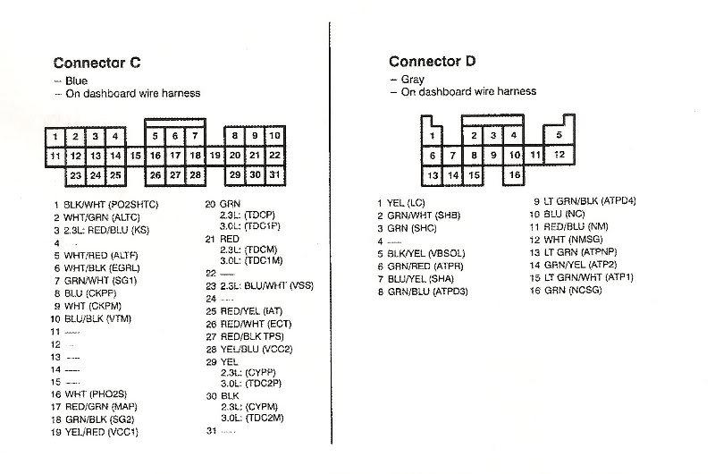 2001 honda prelude wiring diagram kz1000 98-99 cl & 98-02 accord obd2b ecu pin-out - honda-tech forum discussion