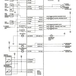 1990 Honda Accord Ex Wiring Diagram How To Wire A Relay Dorman 4 Pin Efcaviation 98-99 Cl & 98-02 Obd2b Ecu Pin-out - Honda-tech Forum Discussion