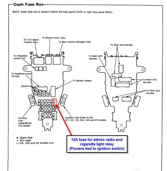 05 Civic Fuse Box Diagram Honda Accord 1992 Lighter Socket Fuse Honda Tech Honda
