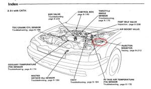 92 accord ex HELP vss sensor  HondaTech  Honda Forum