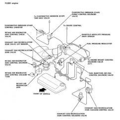 1996 Honda Accord Engine Diagram 1984 Porsche 944 Radio Wiring Great Installation Of 90 Ex Todays Rh 7 19 4 1813weddingbarn Com Fuse Box 1997