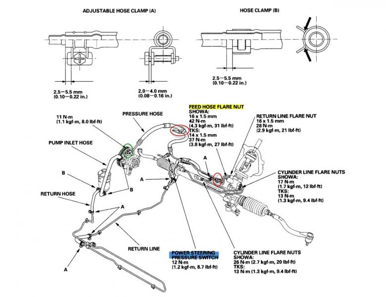2004 honda accord parts diagram brain structures and their functions v6 power steering hose leak tech forum discussion