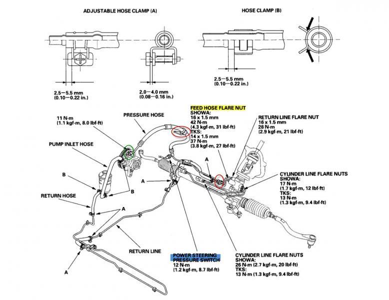 1993 honda accord lx stereo wiring diagram 2004 bmw 325i parts trailblazer power steering line | autos post
