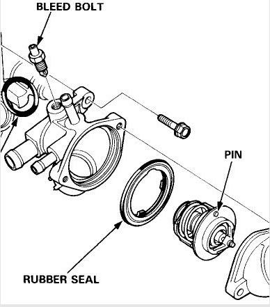 1996 Acura Tl Thermostat Housing Cover Manual