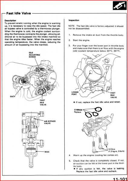 Honda Civic Coolant Flow Diagram : honda, civic, coolant, diagram, Help.., RPM.., Honda-Tech, Honda, Forum, Discussion