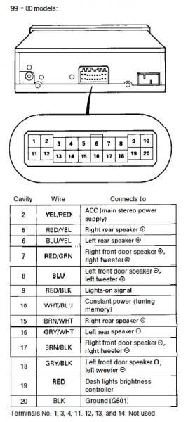 99 00 Oem Radio Harness Diagram Honda Tech Honda Forum Discussion