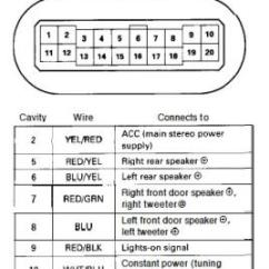 Honda Accord Radio Wiring Diagram 7 Pin Trailer Light Plug Harness All Data 99 00 Oem Tech Forum Discussion 2005 Aztek