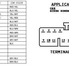 2000 Honda Civic Ex Wiring Diagram Rover 75 Electrical Alarm Accord 1996 Stereo 15 23 Tefolia Dehonda