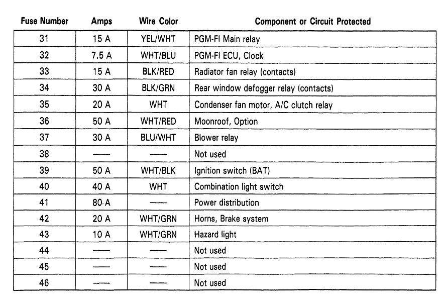 2005 honda accord v6 wiring diagram mk3 golf civic & del sol fuse panel (printable copies of the diagrams here) - page 4 honda-tech ...