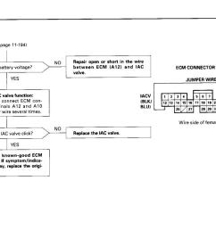 wiring diagram p 1508 wiring diagrams the wiring diagram p 1508 [ 1200 x 867 Pixel ]
