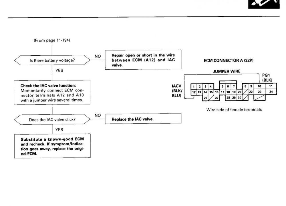 medium resolution of wiring diagram p 1508 wiring diagrams the wiring diagram p 1508
