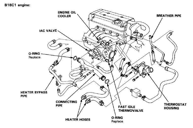 S2000 Engine Hose Diagram