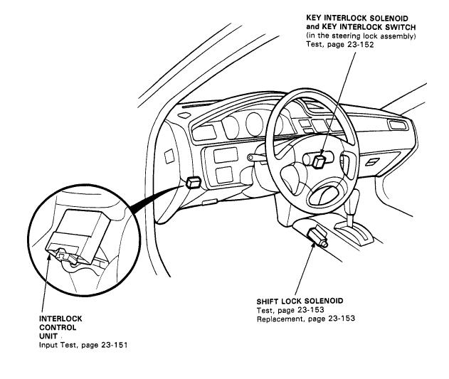 Honda Del Sol Ledningsdiagram