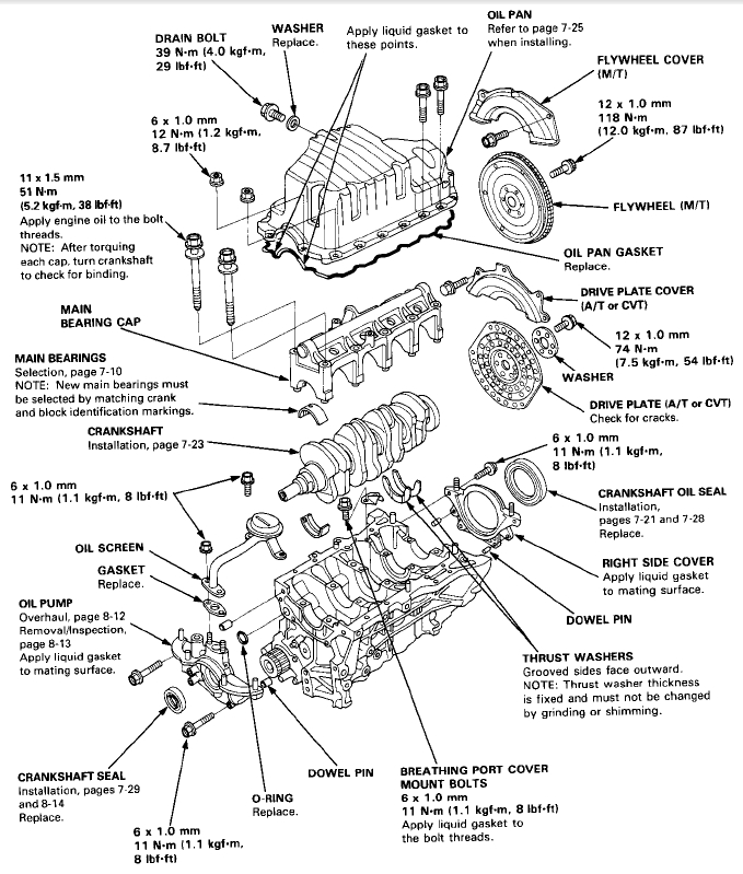 Engine Rear Main Seal Diagram Engine Spark Plug Diagram