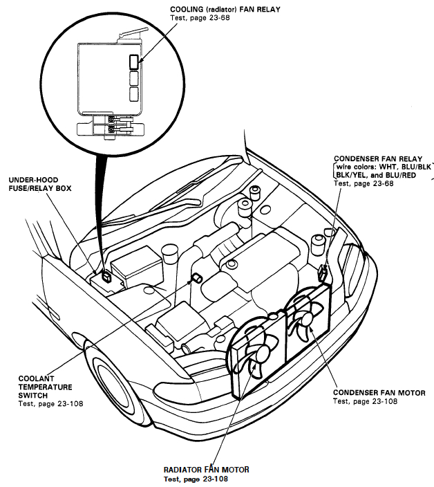 1995 Mazda Protege Alternator Wiring