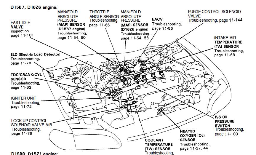 Honda Del Sol Main Relay Diagram Honda Del Sol Lowering