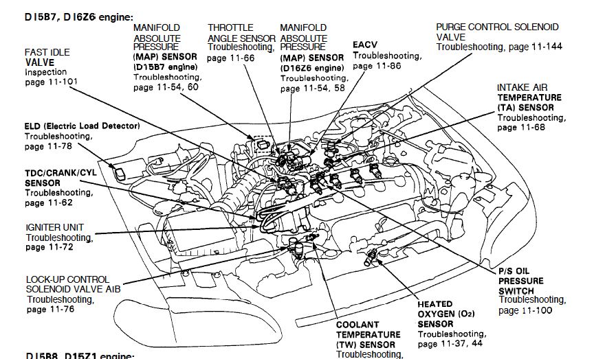 civic fuse diagram for 2000