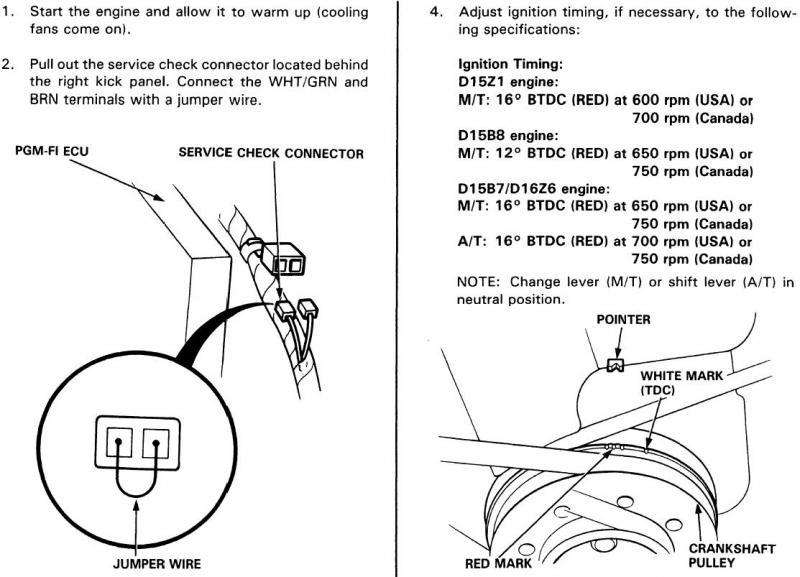 2000 Honda Civic Distributor Wiring Diagram - Wiring Diagram
