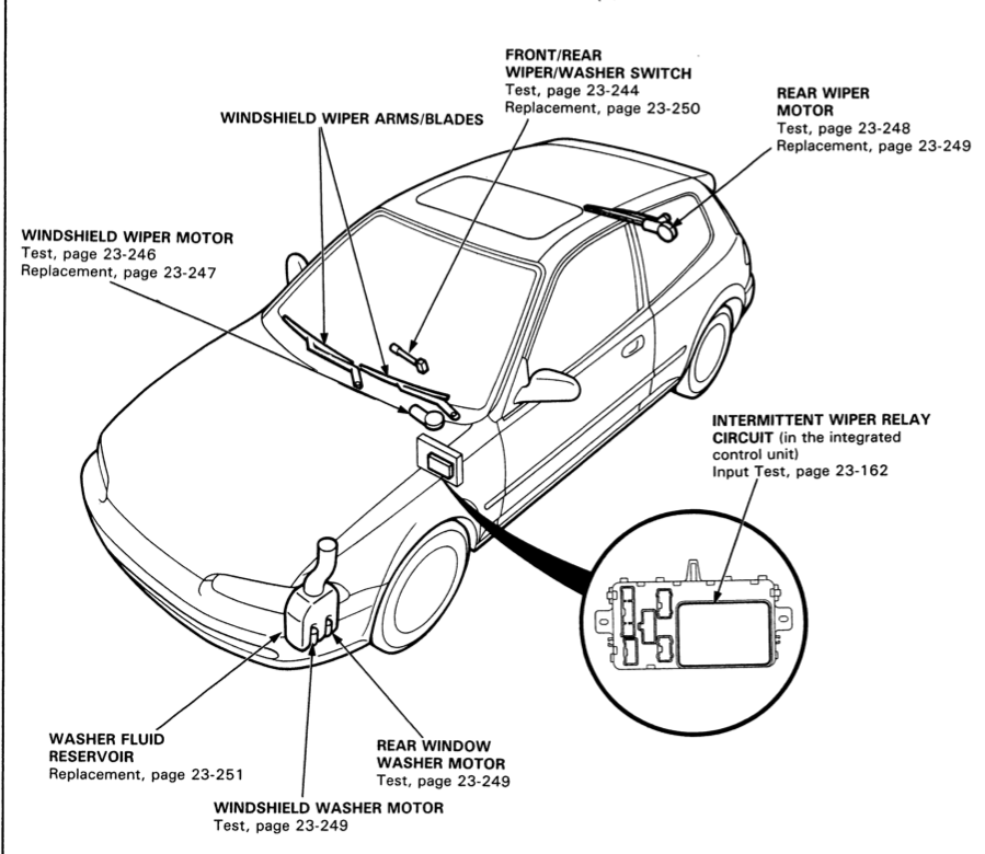 Toyota Corolla 1995 Hatchback Manual Window Diagram
