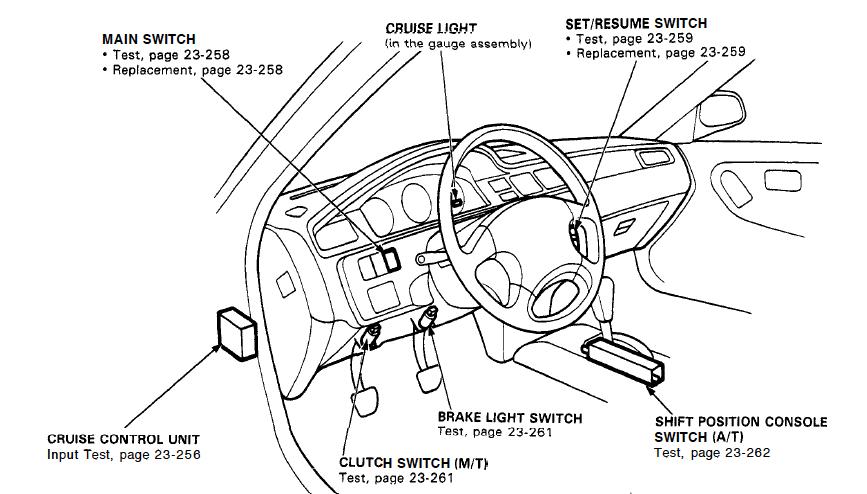 94 Integra Cruise Control Wiring Diagram