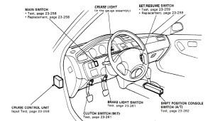 cruise control vacuum diagram help needed  HondaTech  Honda Forum Discussion