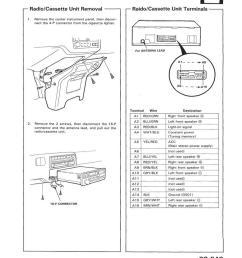 eg under dash fuse diagram online schematic diagram u2022 gm fuse box eg under dash [ 1200 x 1553 Pixel ]