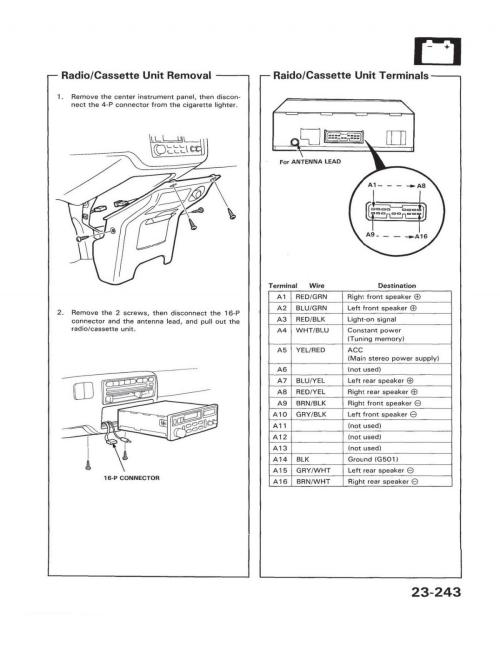 small resolution of eg under dash fuse diagram online schematic diagram u2022 gm fuse box eg under dash