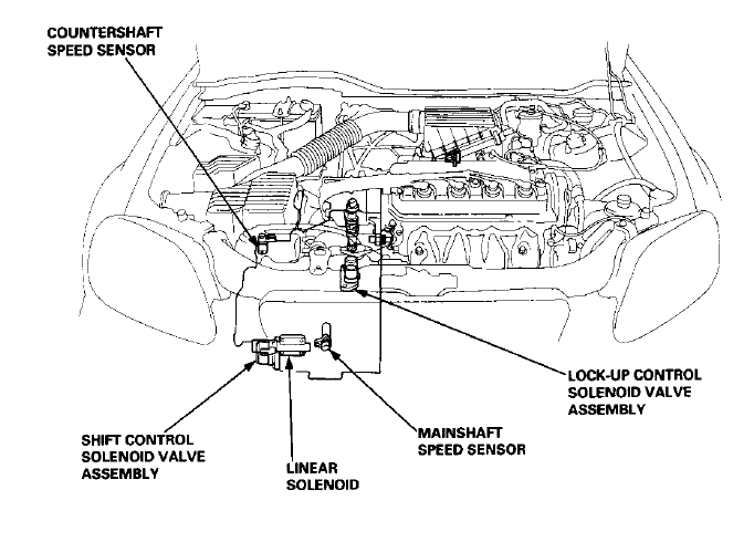 96 Honda Civic Automatic Transmission Diagram. Honda. Auto