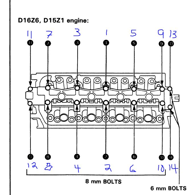 What Are The Torque Specs For The Rocker Arms In A 2000