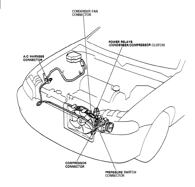 Jeep Grand Cherokee 1999 2004 Fuse Box Diagram 397760