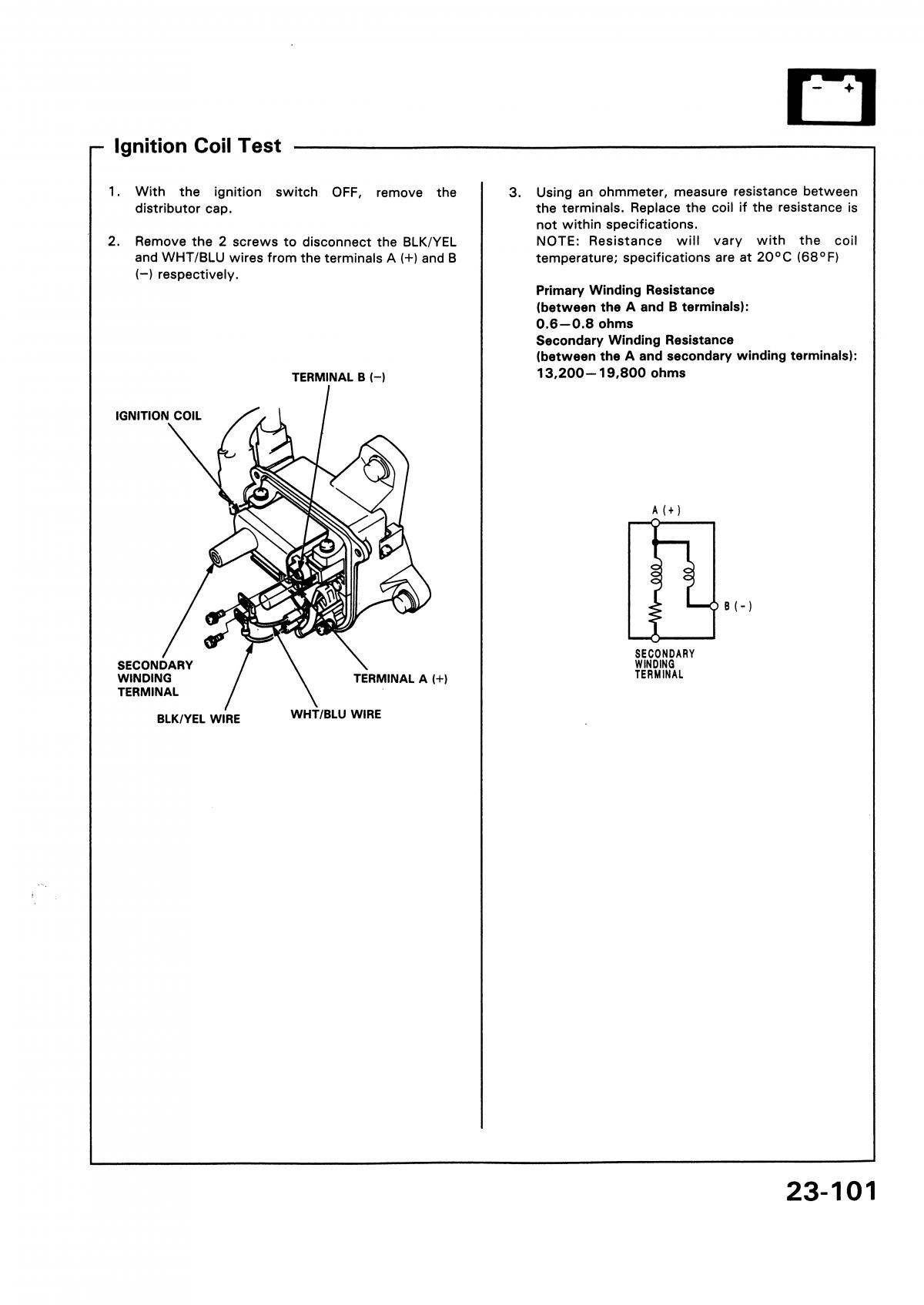 Honda Fus Diagram