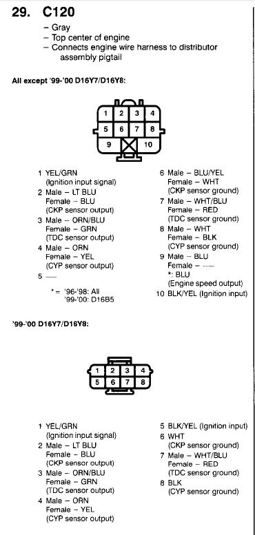 In An Eg H22 Distributor Wiring Diagram All Diagram Schematics